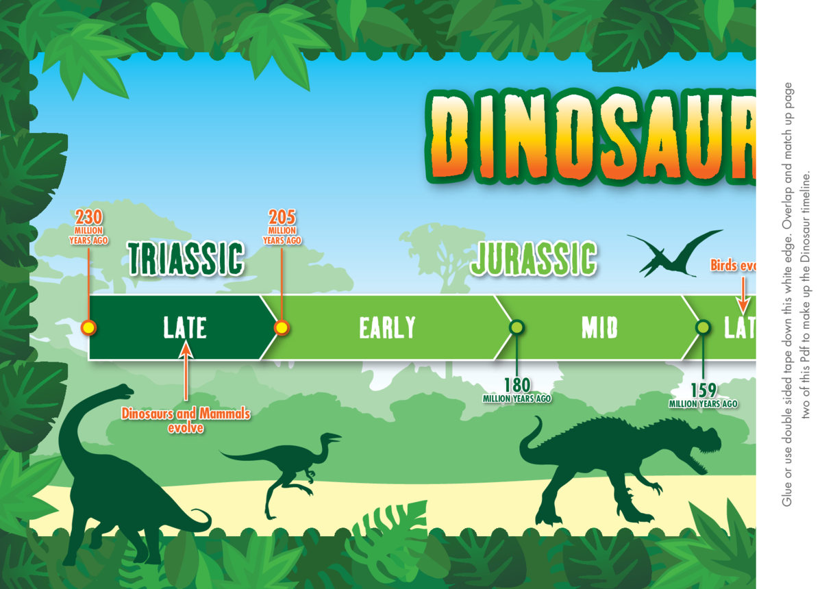 Primary 1) The Real Giants- Dinosaur Timeline 2x A4