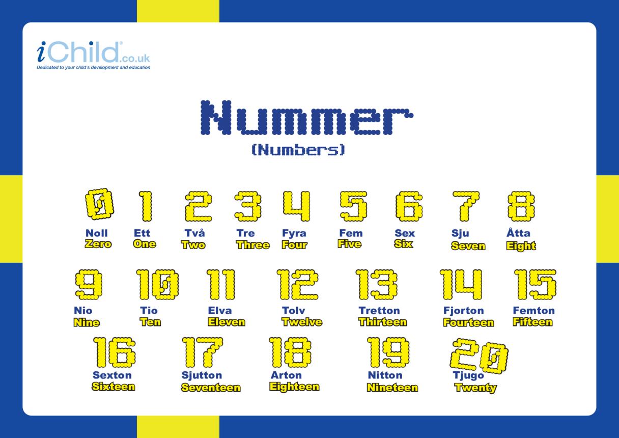 Numbers 1-20 in Swedish