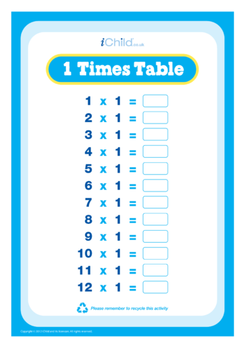 Thumbnail image for the (01) One Times Table Question Sheet activity.