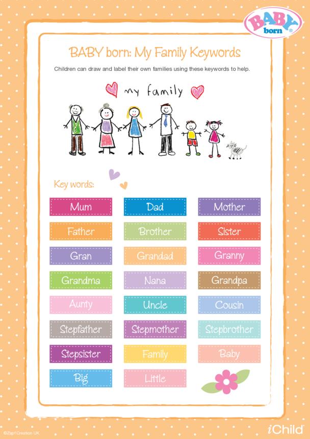 BABY born My Family Keywords