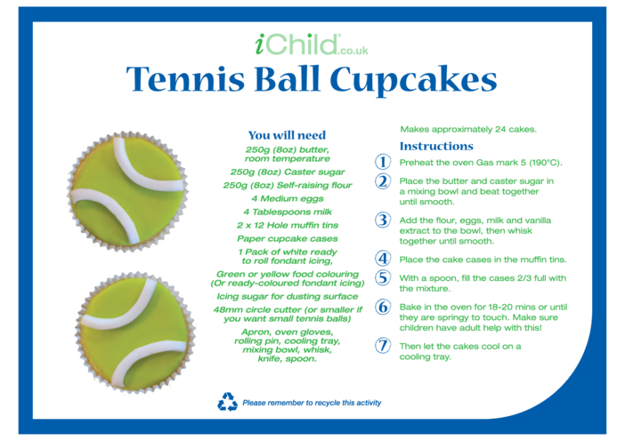 Thumbnail image for the Tennis Ball Cupcakes activity.