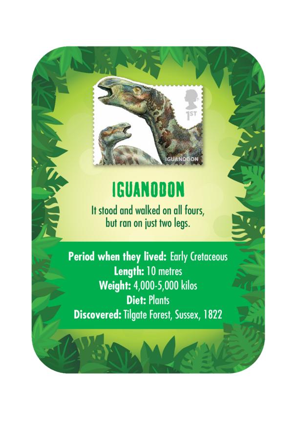 Dinosaur Fact Card- Iguanodon (A4)