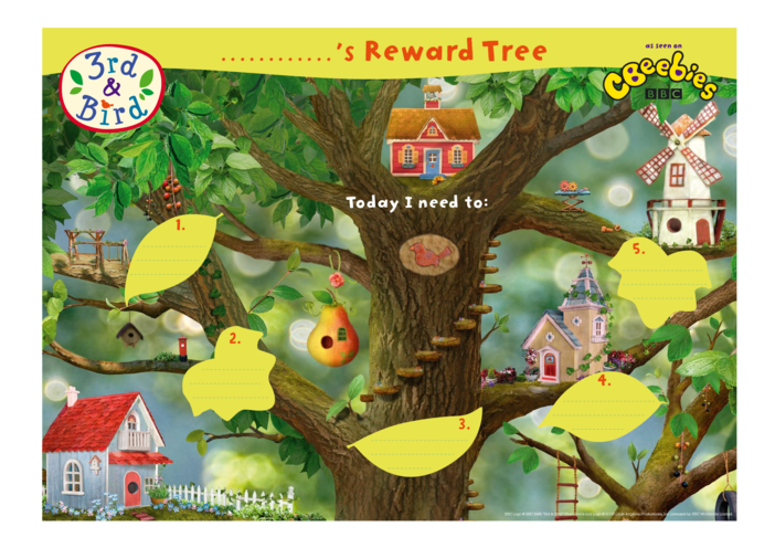 Thumbnail image for the 3rd & Bird Reward Tree activity.