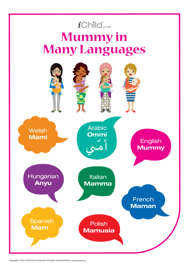Mummy in Many Languages