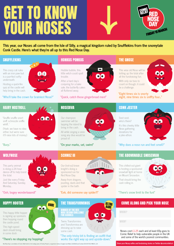 Comic Relief - Get to Know your Noses!