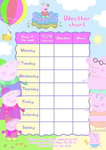 Thumbnail image for the Peppa Pig: Weather Chart (EYFS/KS1) activity.