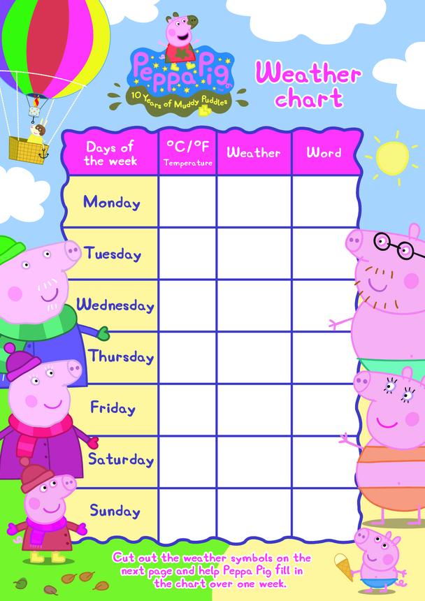 Peppa Pig: Weather Chart (EYFS/KS1)