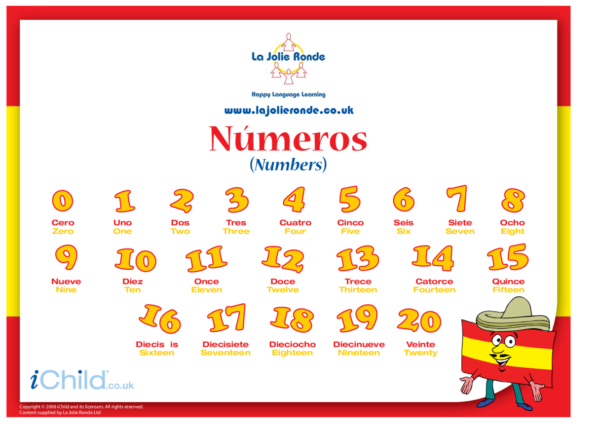 Numbers 1 - 20 in Spanish