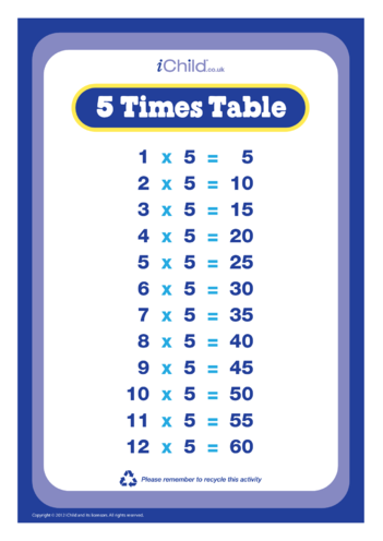 Thumbnail image for the (05) Five Times Tables activity.