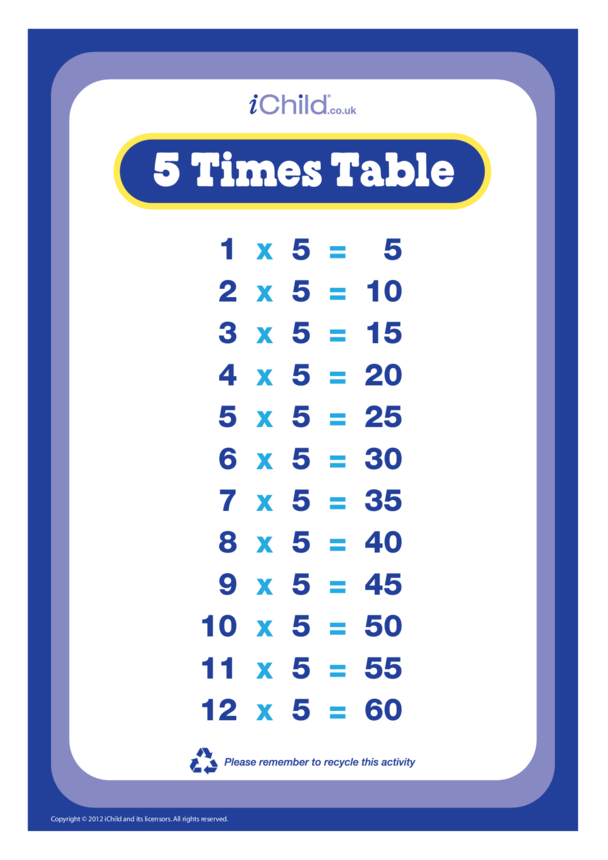 (05) Five Times Tables