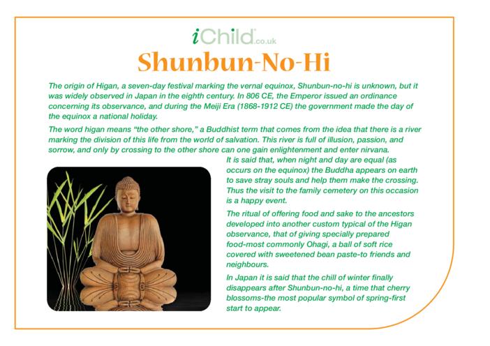 Thumbnail image for the Shunbun-no-hi Religious Festival Story activity.