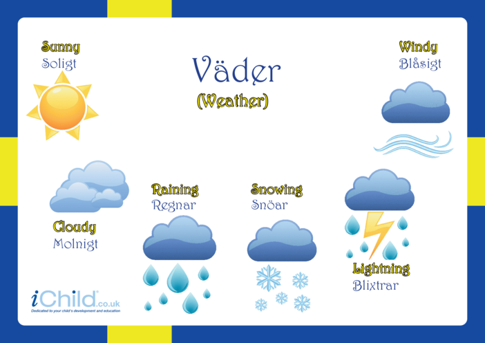 Thumbnail image for the Weather in Swedish activity.