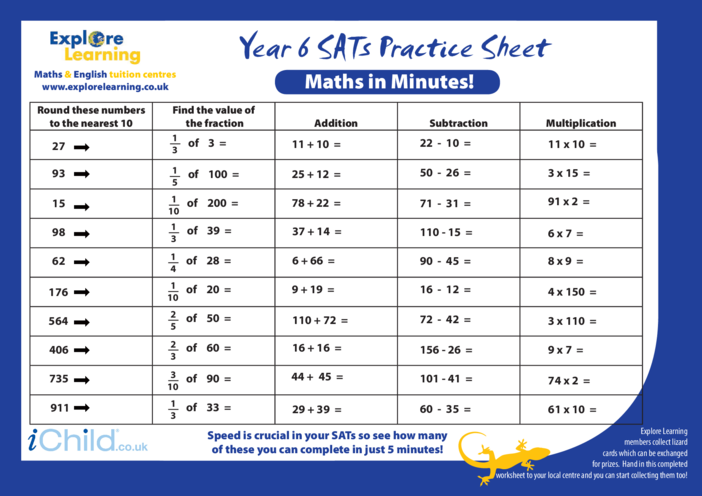 Thumbnail image for the SATS Practice Paper Year 6: Maths in Minutes activity.