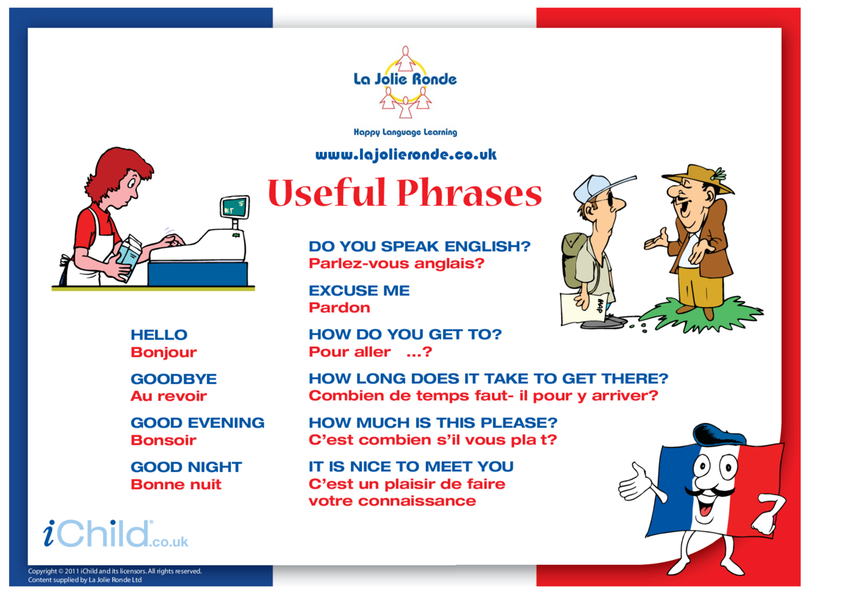 Useful Phrases in French
