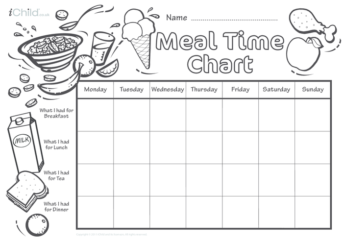 Thumbnail image for the Meal Time Chart activity.