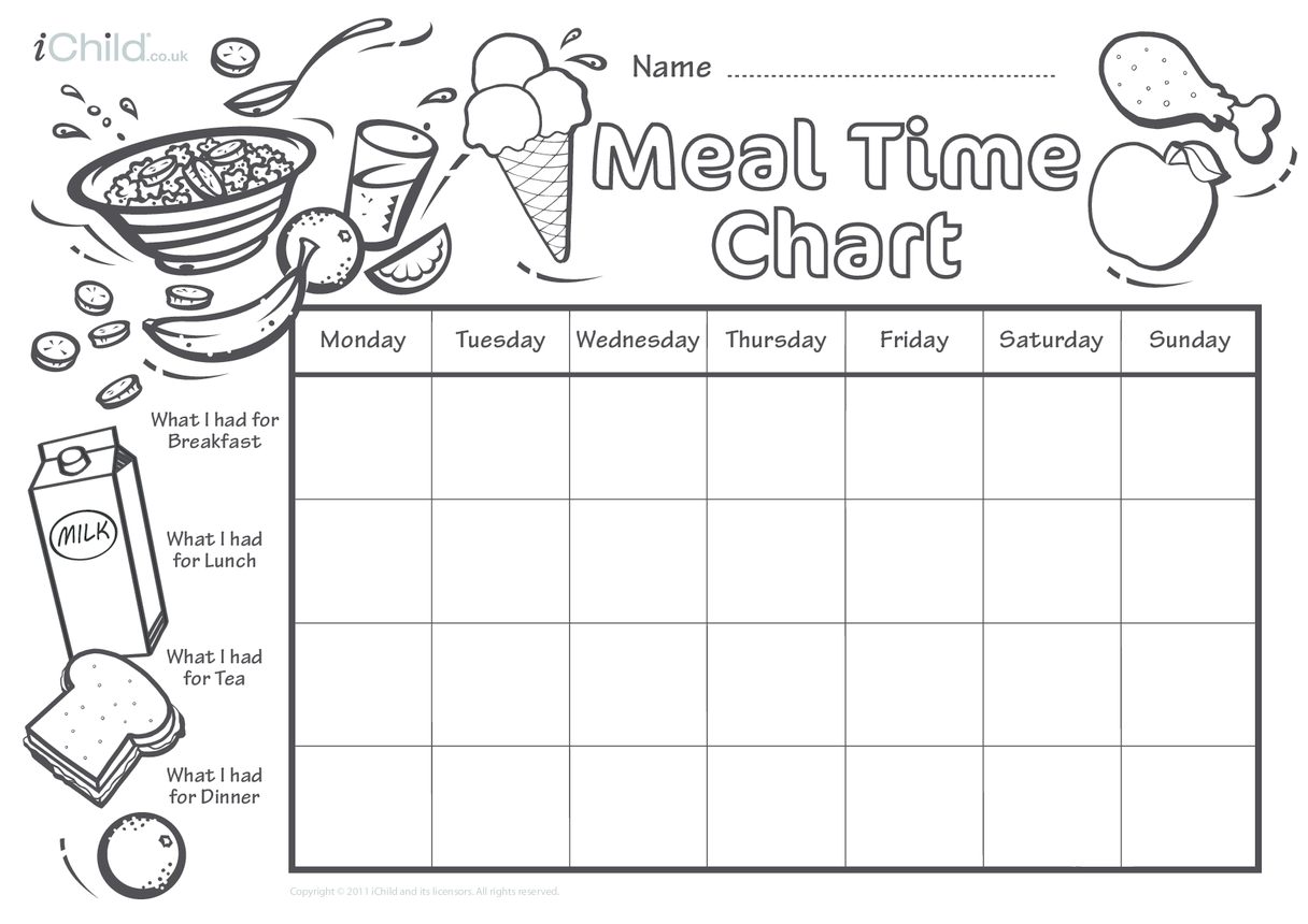 Meal Time Chart