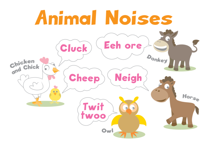 Thumbnail image for the Animal Noises 4 - Signs & Posters activity.