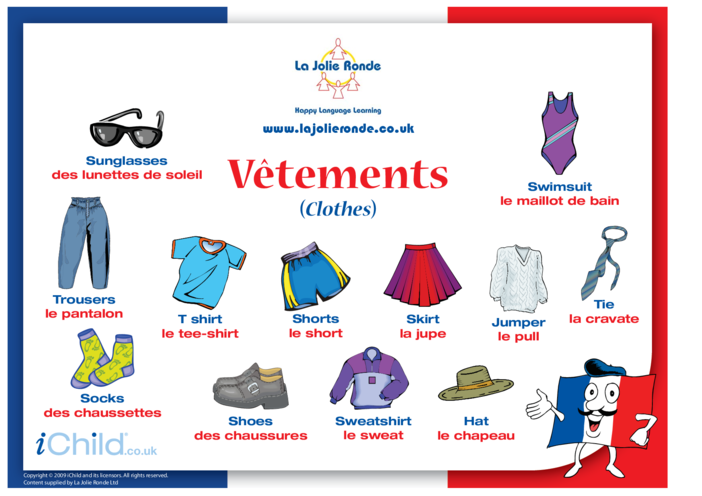 Thumbnail image for the Clothes in French activity.