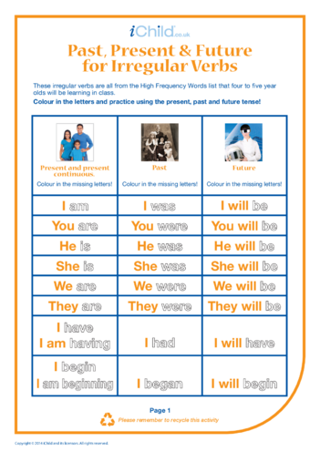 Thumbnail image for the Past, Present & Future Irregular Verbs activity.