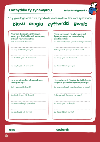 Thumbnail image for the WELSH VERSION - innocent - Lesson Plan 3 Activity - Using my senses part 1 activity.