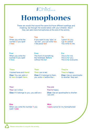 Thumbnail image for the Homophones activity.