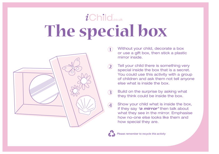 Thumbnail image for the The Special Box activity.