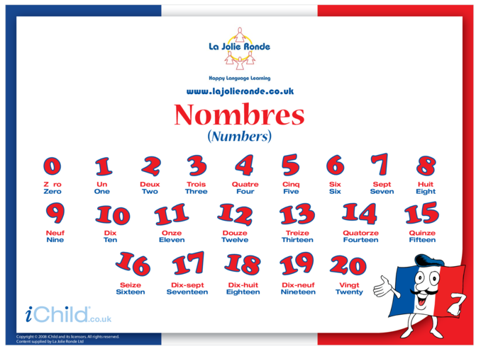 Thumbnail image for the Numbers 1 - 20 in French activity.