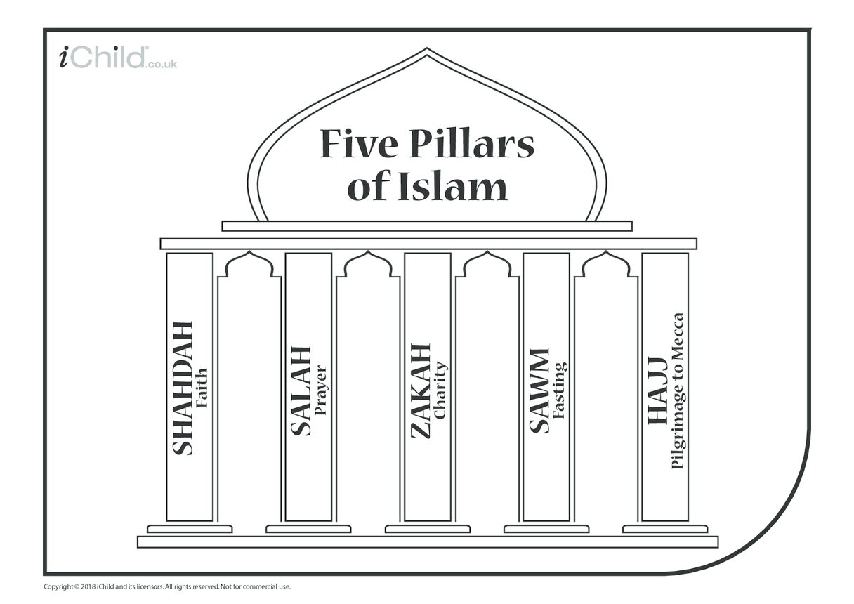 Five Pillars of Islam (with English translation)