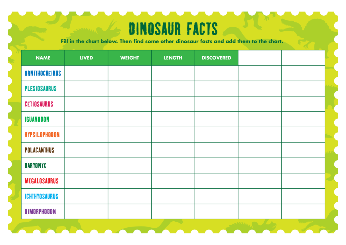 Primary 1) The Real Giants- Dinosaur Facts Chart