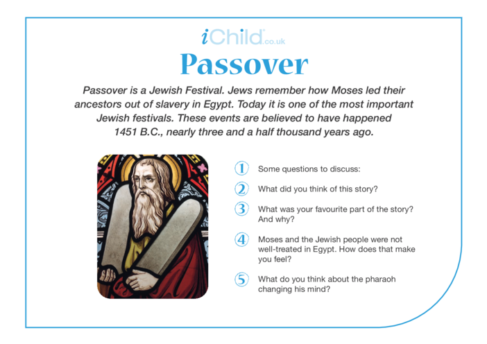 Thumbnail image for the Passover the History: Religious Festival Story activity.