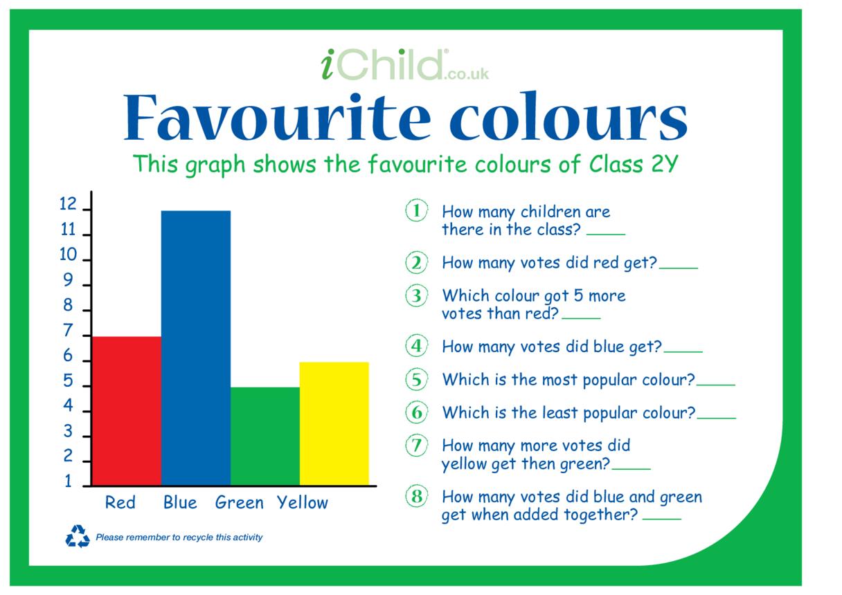 Favourite Colours
