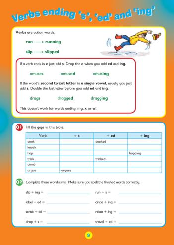 Thumbnail image for the Collins Easy Learning KS2 English Spelling, 's', 'ed' and 'ing' activity.