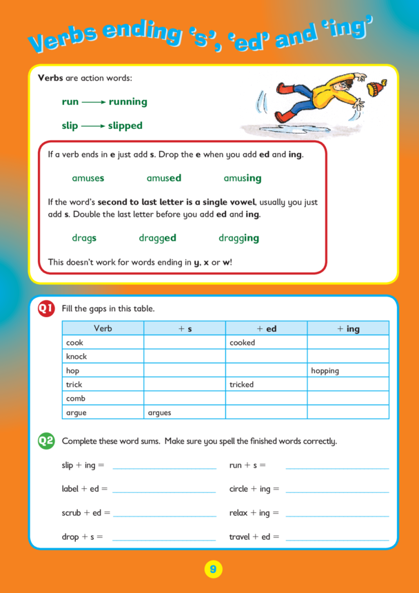 Collins Easy Learning KS2 English Spelling, 's', 'ed' and 'ing'