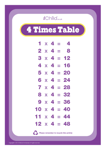 Thumbnail image for the (04) Four Times Tables activity.