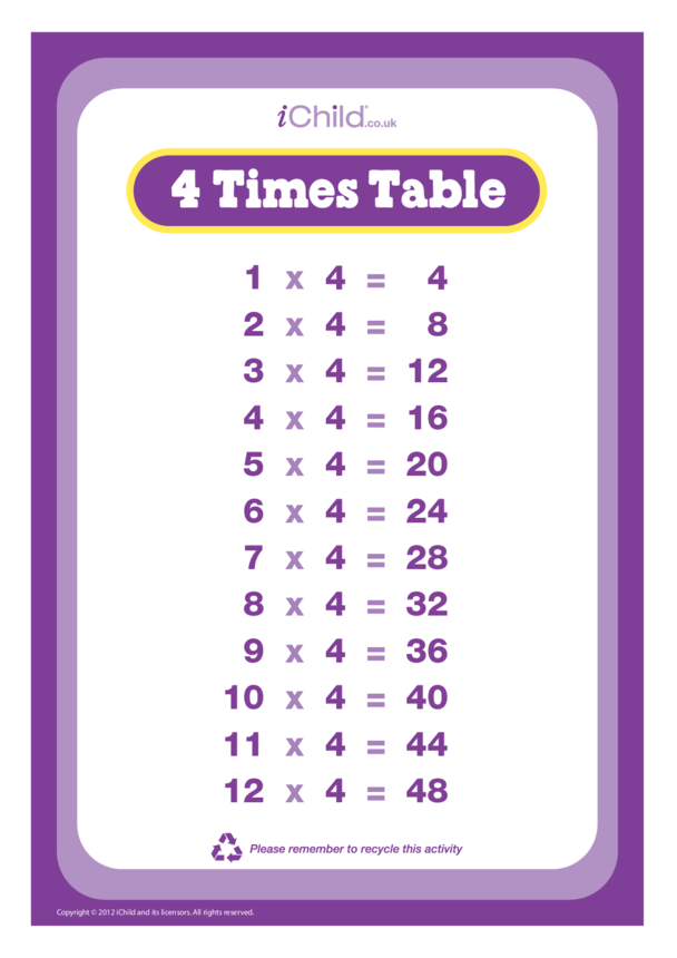 (04) Four Times Tables