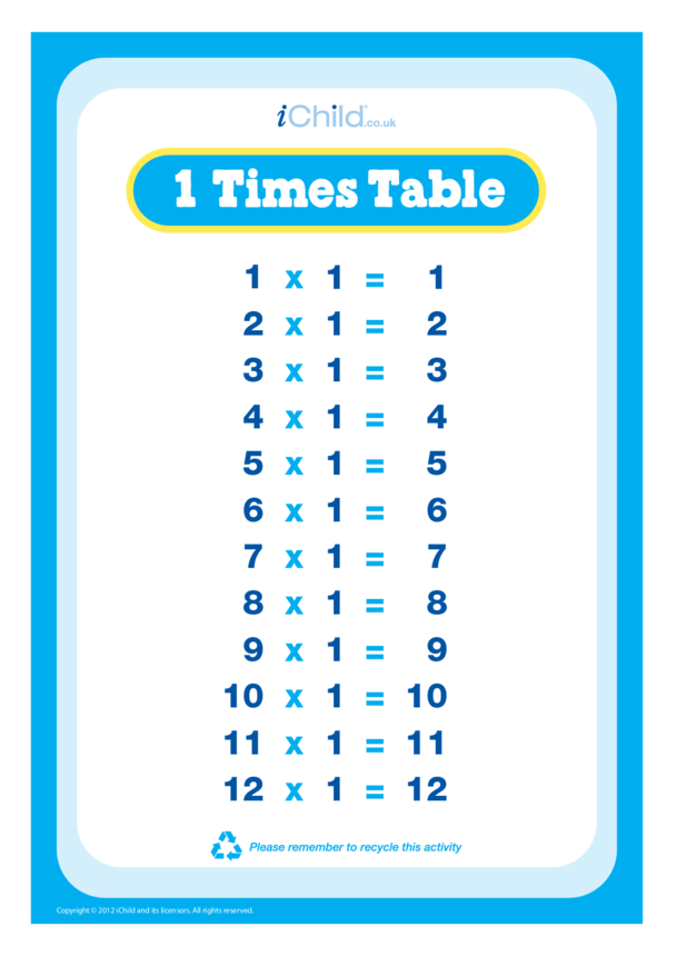 (01) One Times Tables