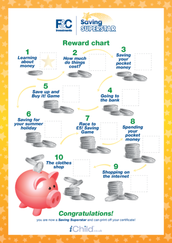 Thumbnail image for the 5-7 years Reward Chart activity.