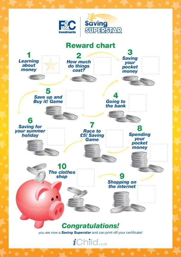 5-7 years Reward Chart