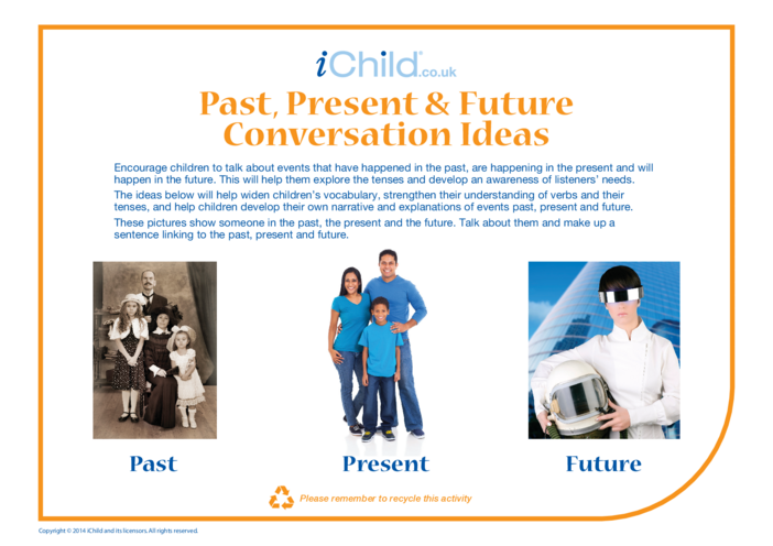 Thumbnail image for the Past, Present & Future Conversation Ideas activity.