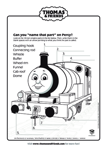 Thumbnail image for the Percy Name That Part (Thomas & Friends) activity.
