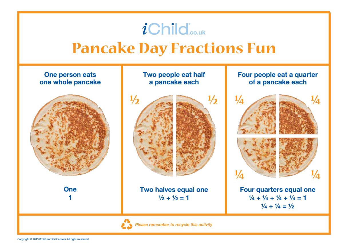 Pancake Day Fractions Fun