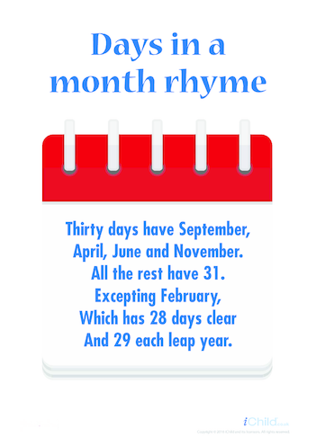 Thumbnail image for the Days in a Month Rhyme activity.