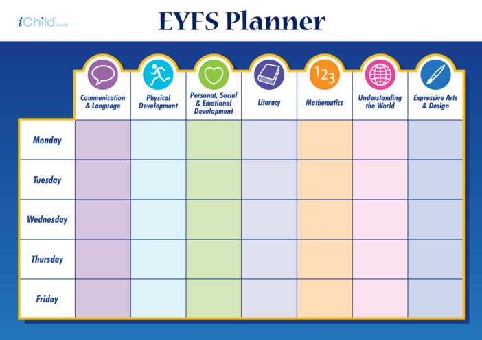 Thumbnail image for the EYFS Planner activity.