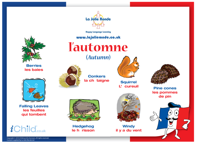 Thumbnail image for the Autumn Words in French activity.