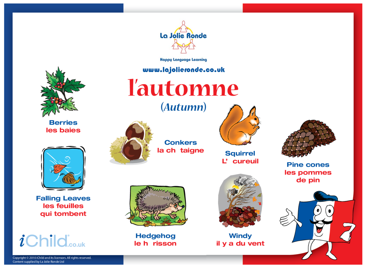 Autumn Words in French