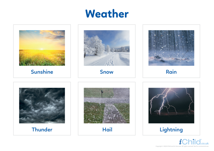 Thumbnail image for the The Weather - Photo Flashcard activity.