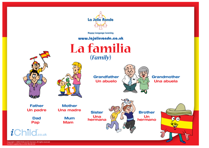 Thumbnail image for the Family in Spanish activity.