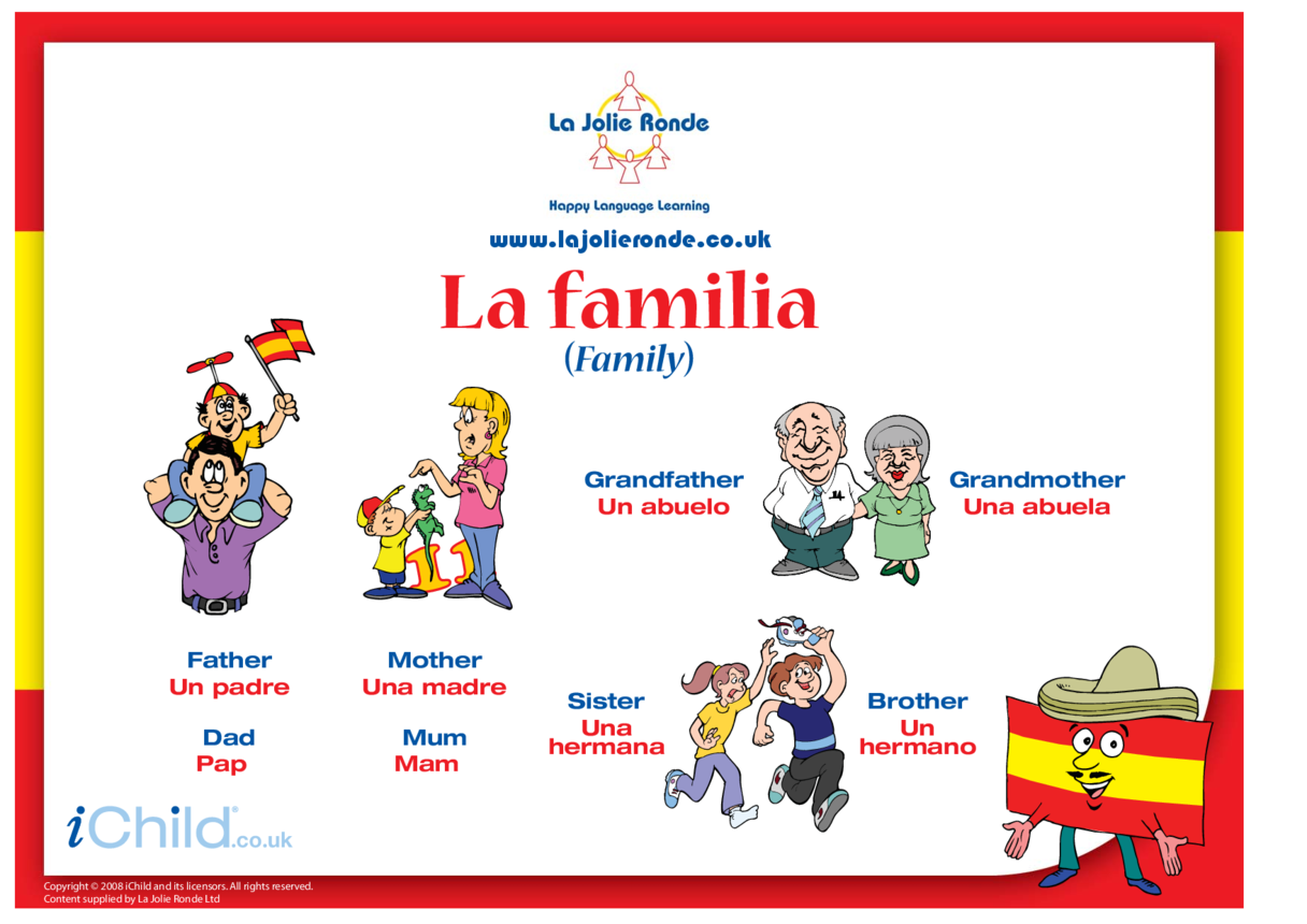 Family in Spanish