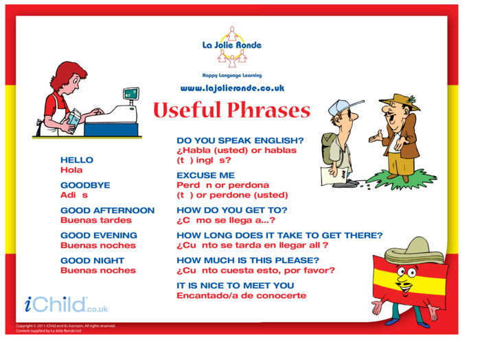 Thumbnail image for the Useful Phrases in Spanish activity.