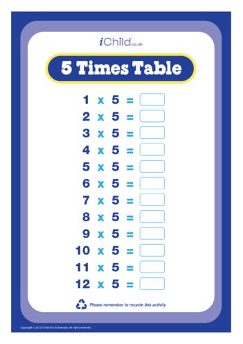 Thumbnail image for the (05) Five Times Table Question Sheet activity.